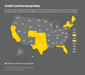 States with Credit Card Surcharge Bans